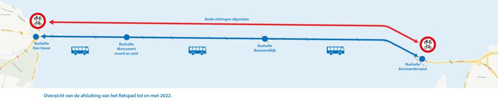 Afbeelding van de Afsluitdijk waarop het fietspad rood is gemaakt. Aan beide kanten van de Afsluitdijk staat een verkeersbord: Gesloten voor fietsen, bromfietsen en voor gehandicaptenvoertuigen. Op de rijbaan zijn de bushaltes aangegeven van de fietsbus: bushalte Kornwerderzand, bushalte Breezanddijk, bushalte Monument noord en zuid en bushalte Den Oever.